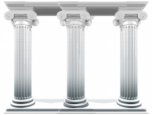 3 pillars social strategy success