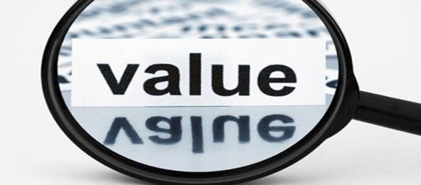 marketing roi customer value
