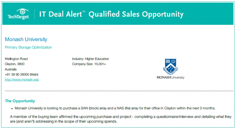 Qualified sales opportunities real Purchase intent insight