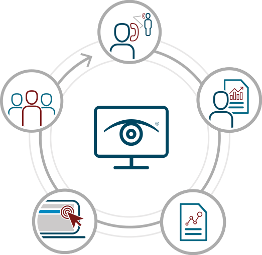 Custom Research  Techtarget Techtarget Offers Custom It Market Research Services That Help You Develop  The Objective Factbased Content Real Buyers Seek