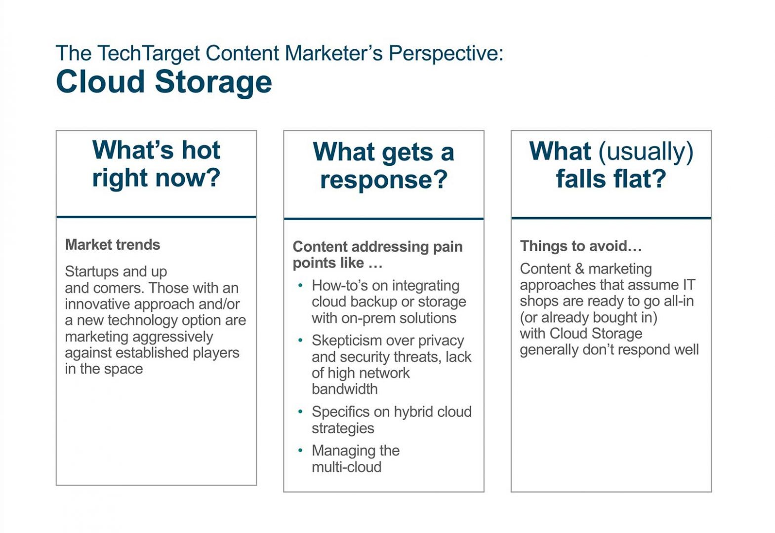 echTarget Content Marketer's Perspective on Cloud Storage